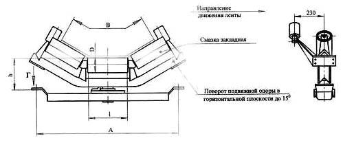 Схема верхней центрирующей роликоопоры