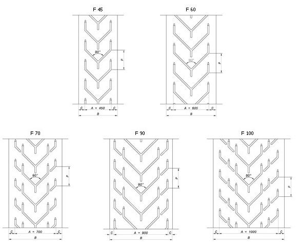 шевронные конвейерные ленты типа F
